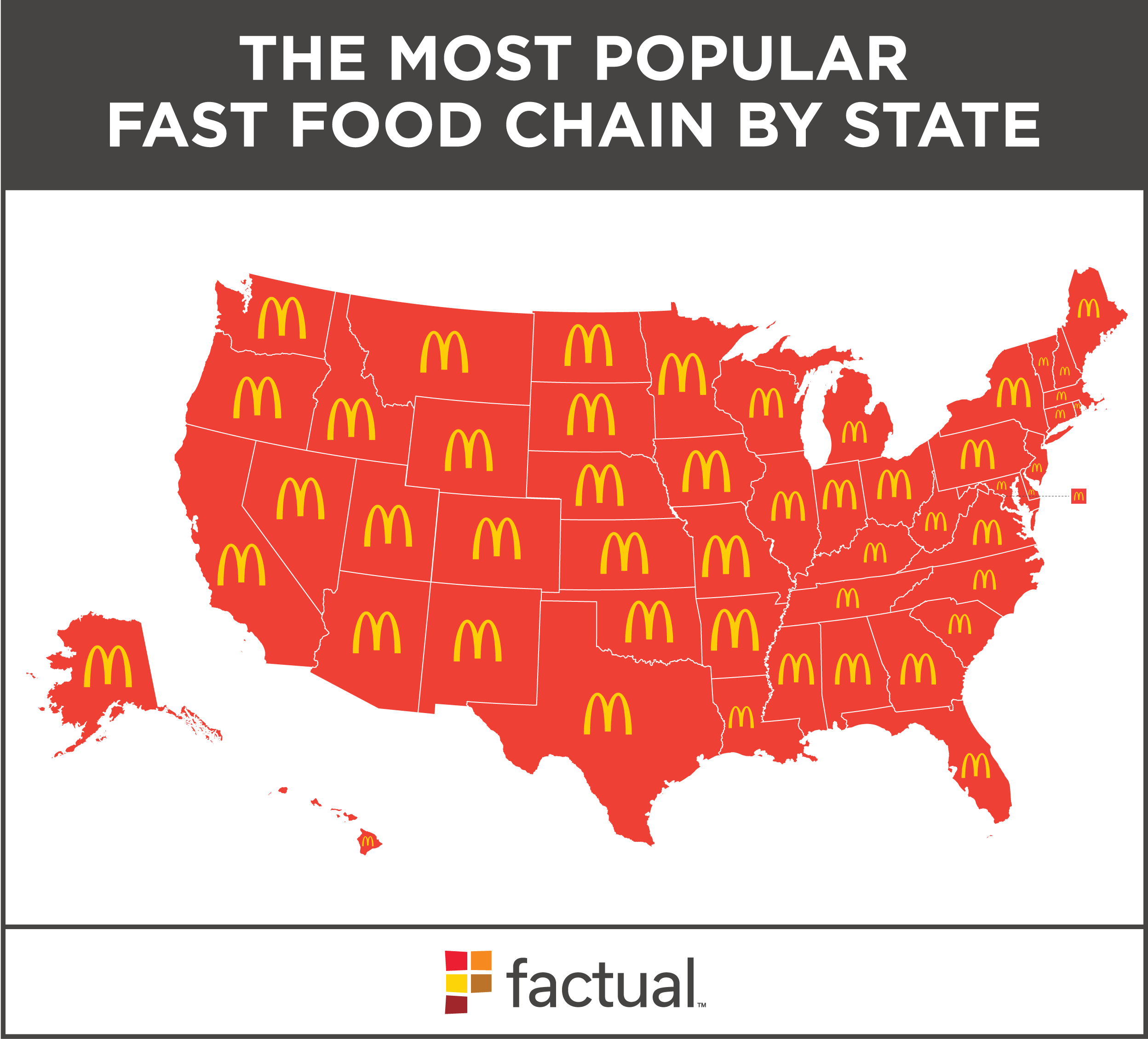 Factual | Factual Analysis: The Most Popular Fast Food