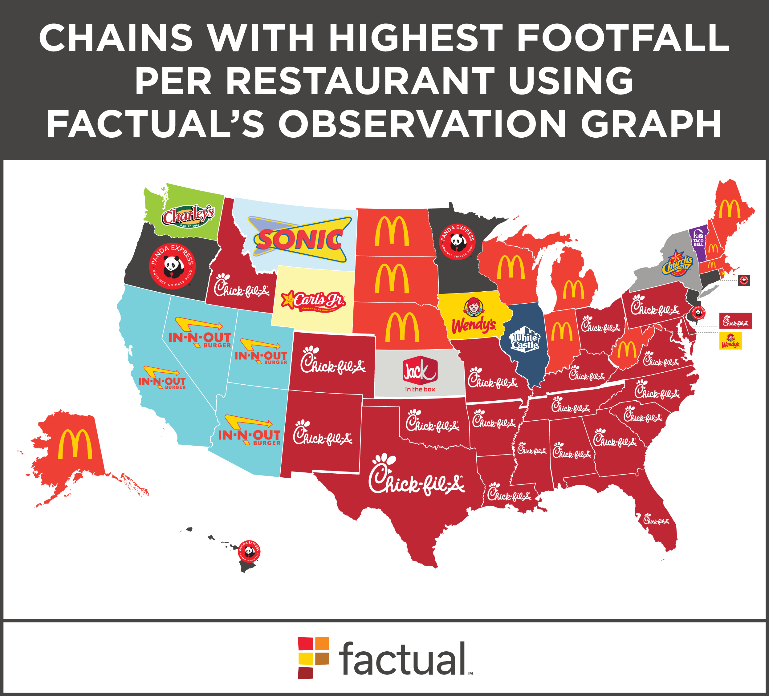 Which Fast Food Chain Has The Most Locations